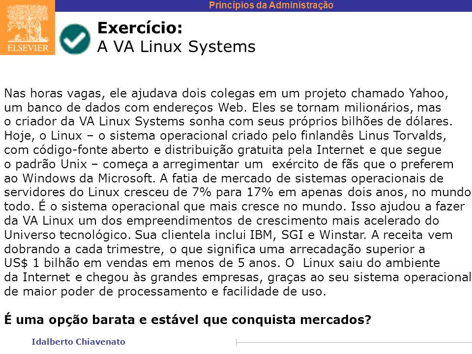 Exercício: A VA Linux Systems