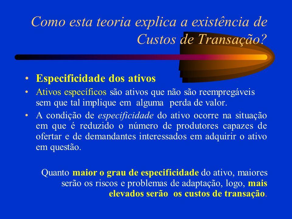 Como esta teoria explica a existência de Custos de Transação