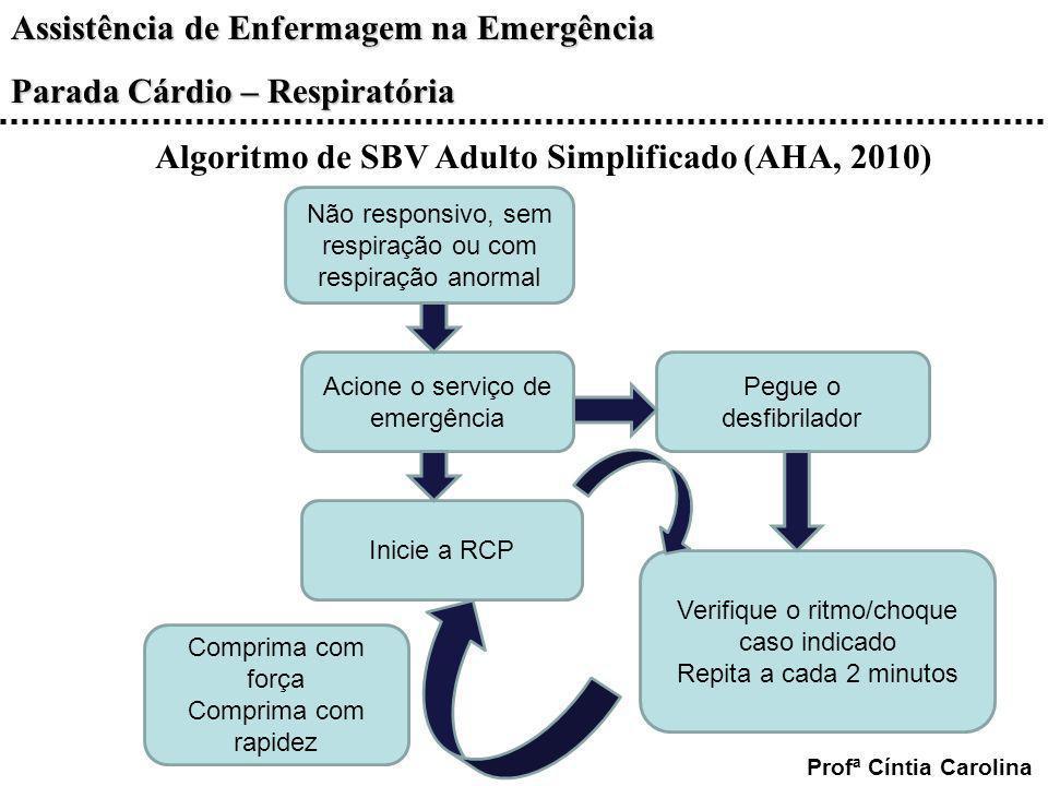 Algoritmo de SBV Adulto Simplificado (AHA, 2010)