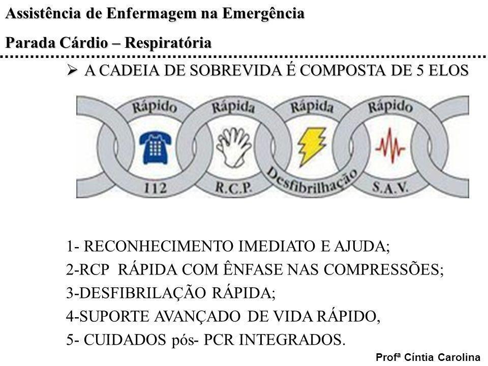 A CADEIA DE SOBREVIDA É COMPOSTA DE 5 ELOS