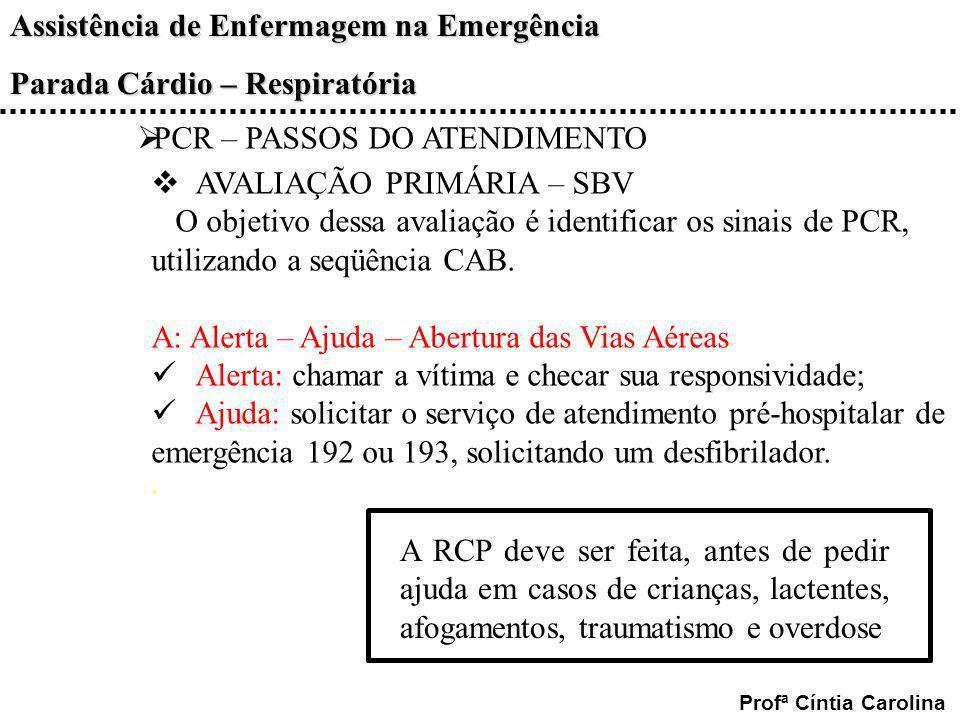 PCR – PASSOS DO ATENDIMENTO AVALIAÇÃO PRIMÁRIA – SBV