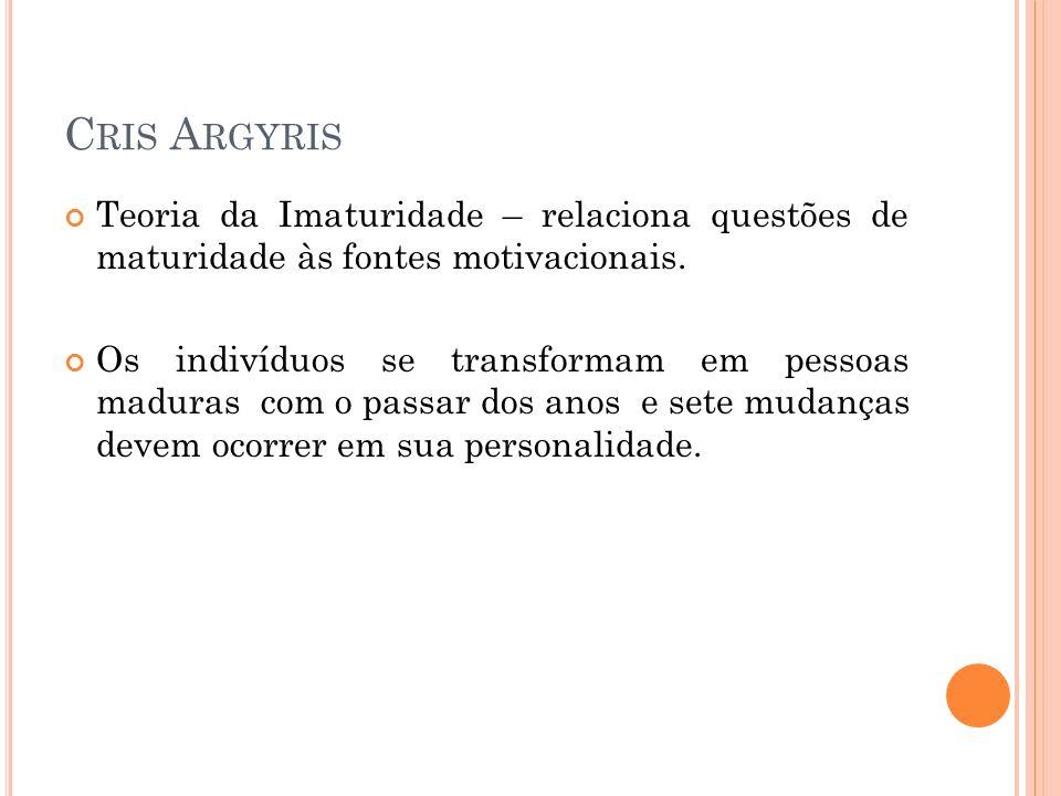Cris Argyris Teoria da Imaturidade – relaciona questões de maturidade às fontes motivacionais.