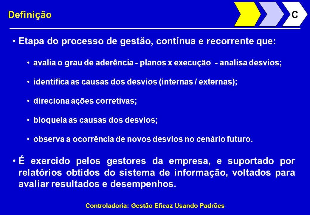 Etapa do processo de gestão, contínua e recorrente que: