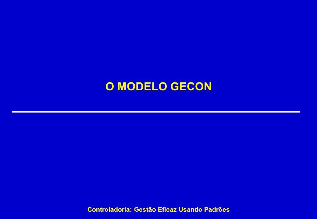 O MODELO GECON