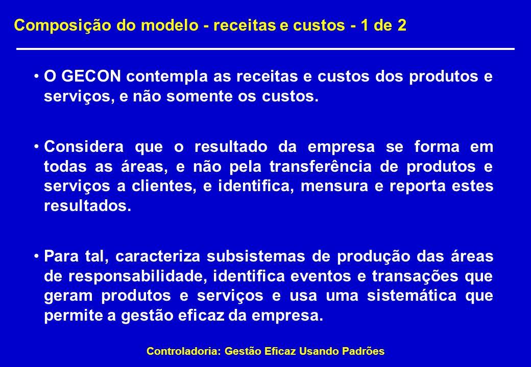 Composição do modelo - receitas e custos - 1 de 2