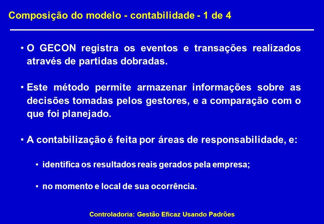 Composição do modelo - contabilidade - 1 de 4