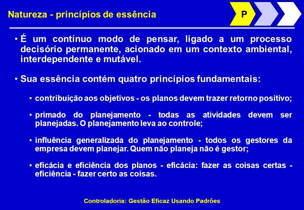 Natureza - princípios de essência