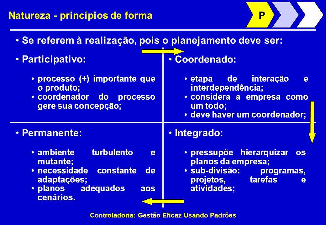 Natureza - princípios de forma