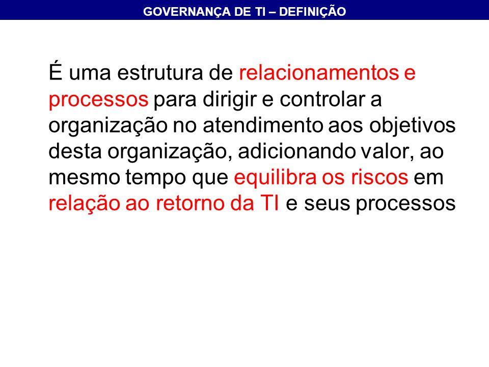 GOVERNANÇA DE TI – DEFINIÇÃO