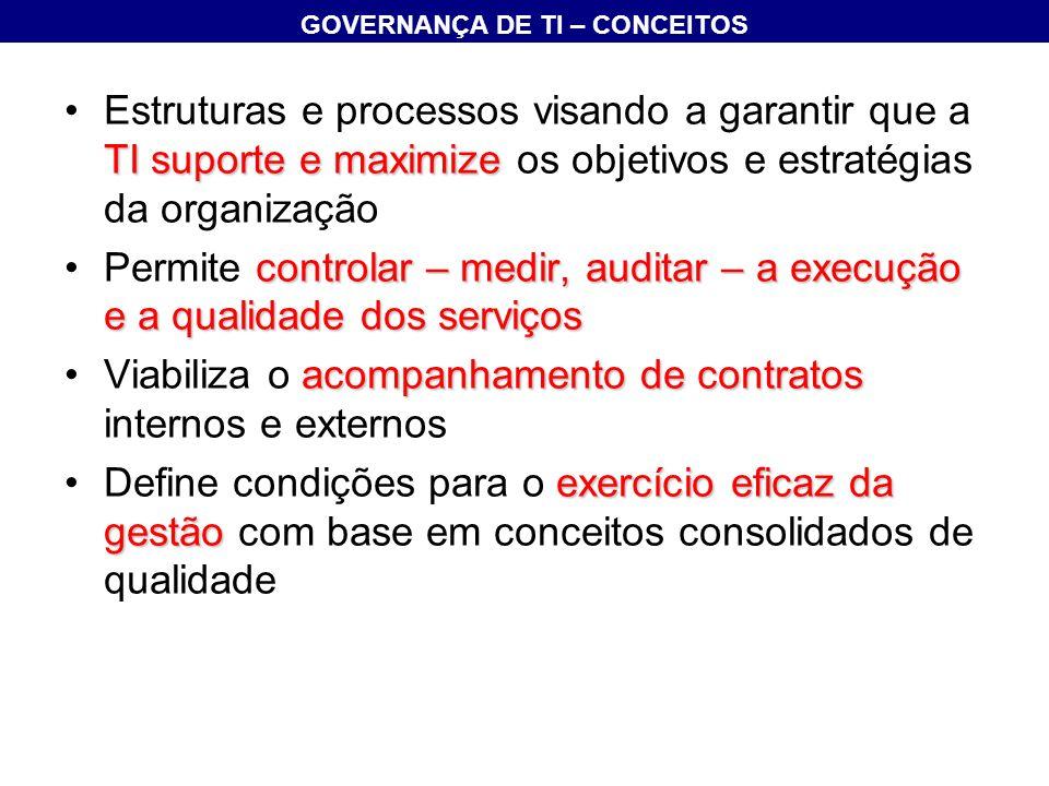 GOVERNANÇA DE TI – CONCEITOS