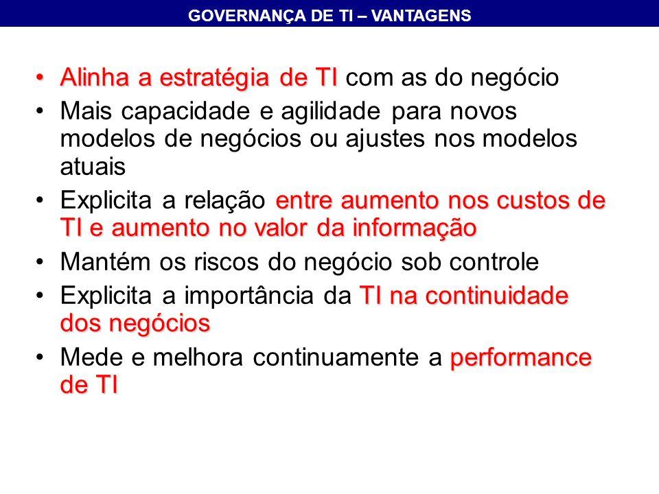 GOVERNANÇA DE TI – VANTAGENS