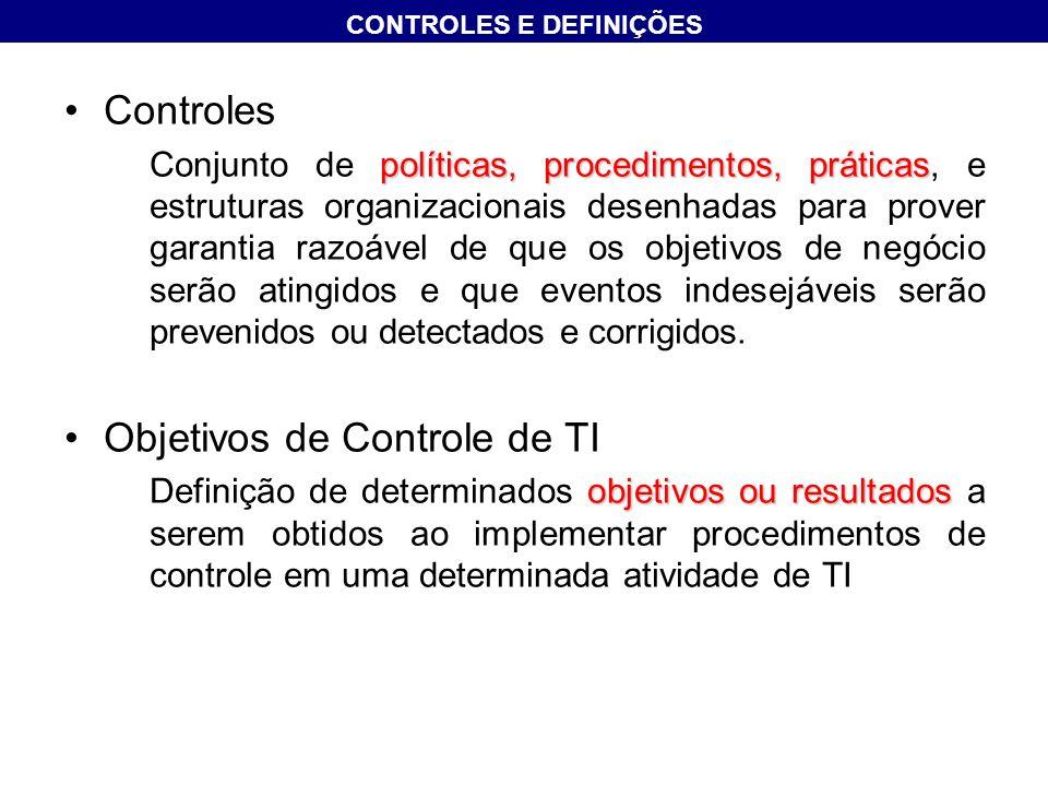 CONTROLES E DEFINIÇÕES