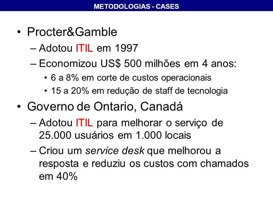 Governo de Ontario, Canadá