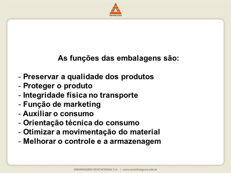 As funções das embalagens são: