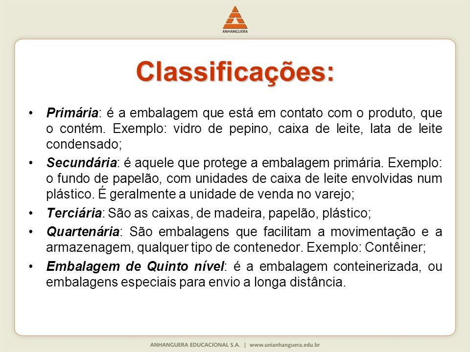 Classificações: