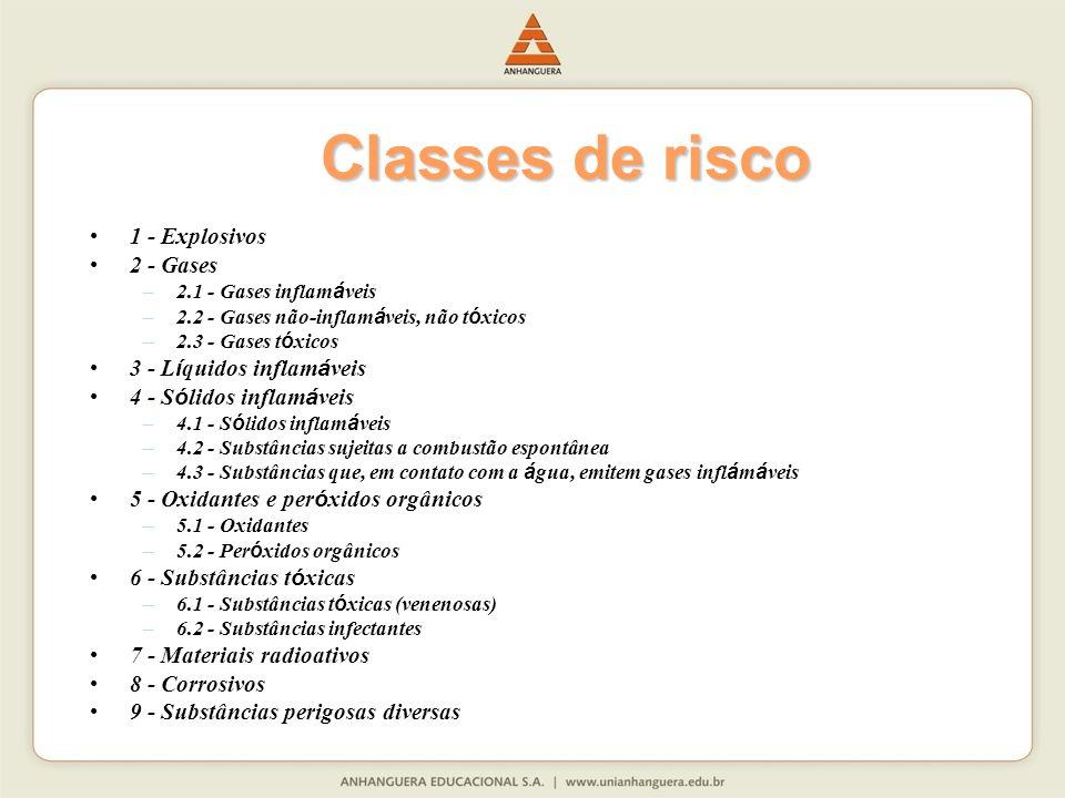 Classes de risco 1 - Explosivos 2 - Gases 3 - Líquidos inflamáveis