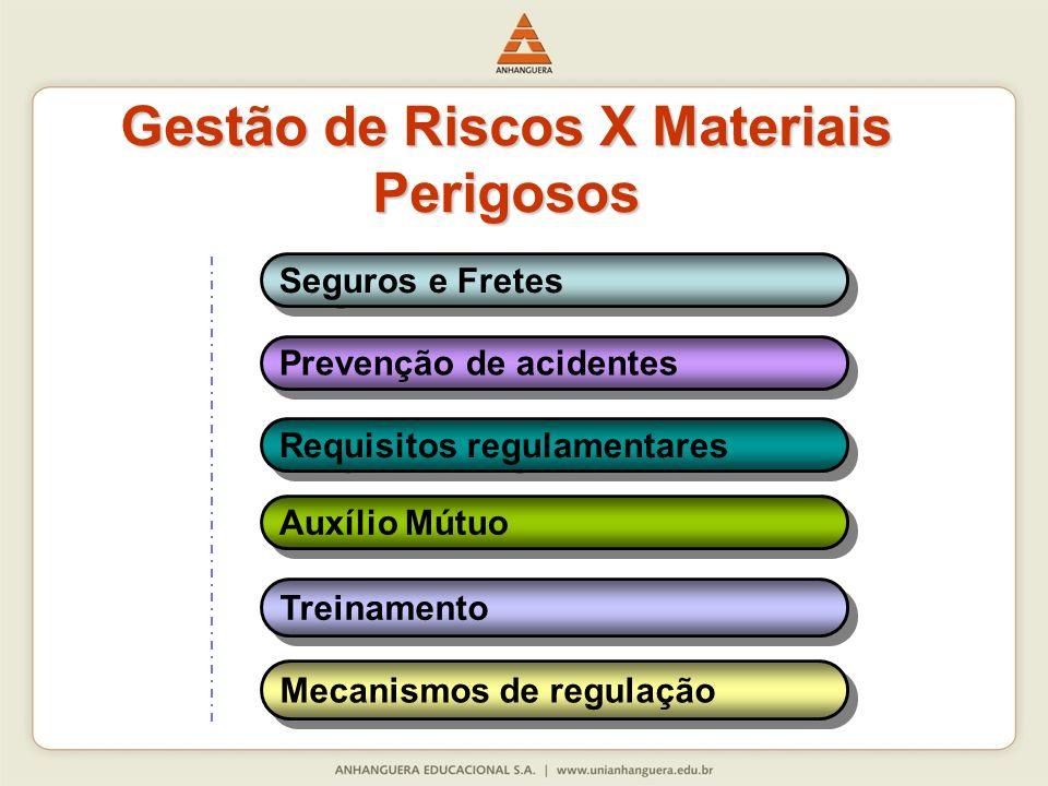 Gestão de Riscos X Materiais Perigosos
