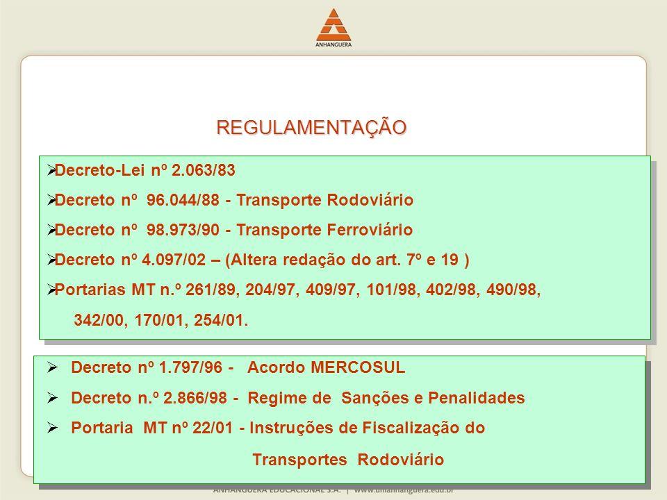 REGULAMENTAÇÃO Decreto-Lei nº 2.063/83