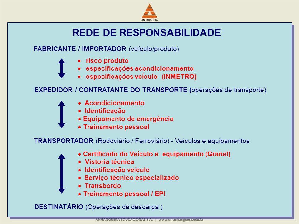 REDE DE RESPONSABILIDADE