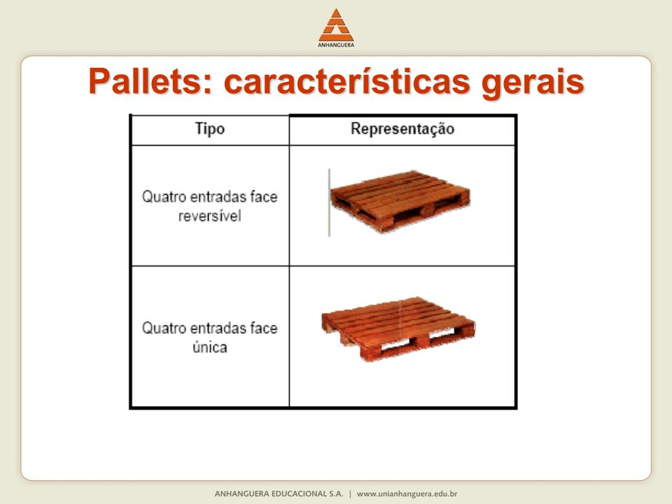 Pallets: características gerais