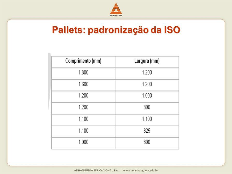 Pallets: padronização da ISO