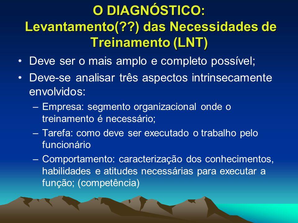 O DIAGNÓSTICO: Levantamento( ) das Necessidades de Treinamento (LNT)