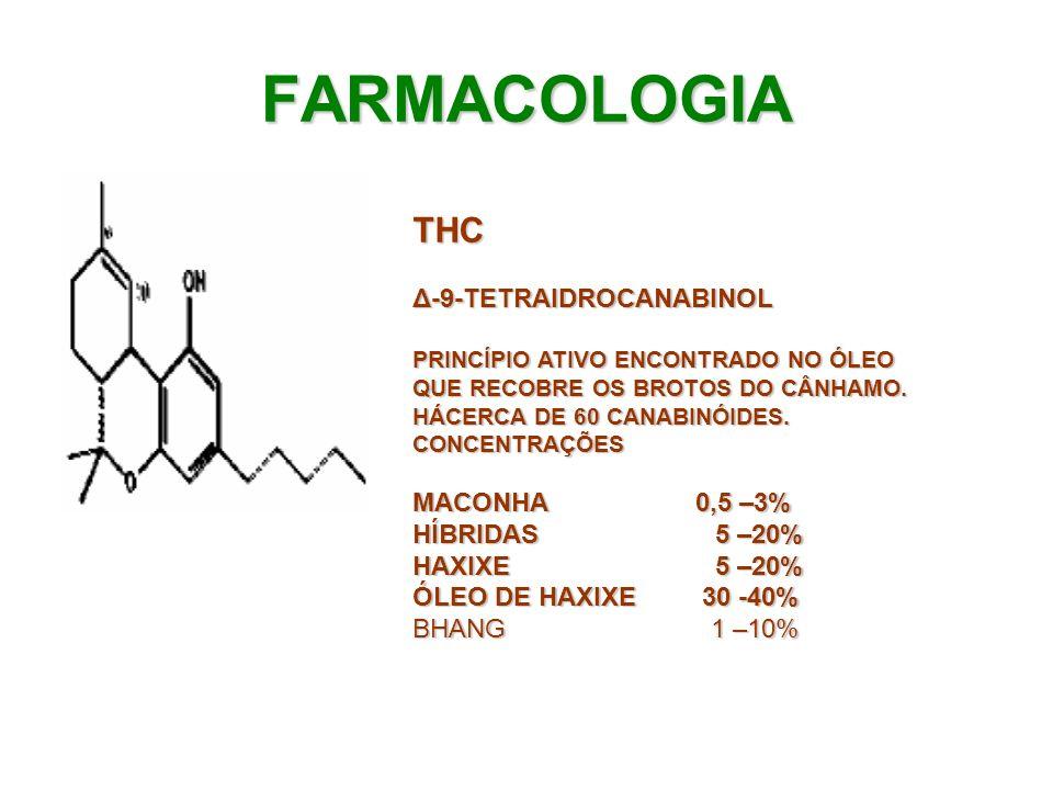 FARMACOLOGIA THC Δ-9-TETRAIDROCANABINOL MACONHA 0,5 –3%