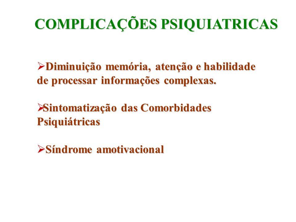 COMPLICAÇÕES PSIQUIATRICAS