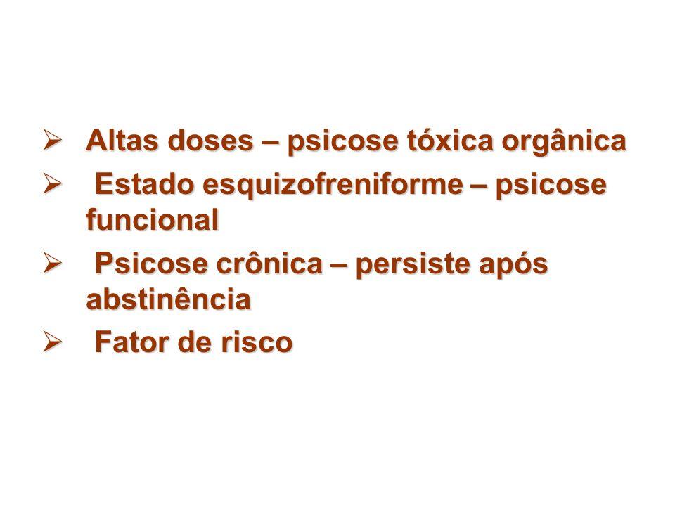 Altas doses – psicose tóxica orgânica
