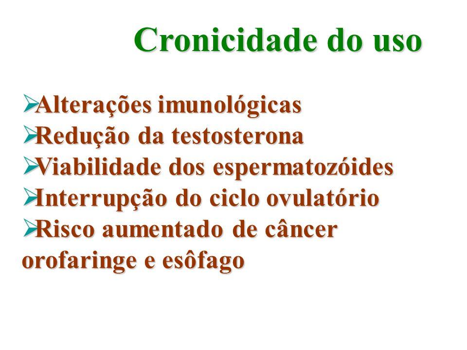 Cronicidade do uso Alterações imunológicas Redução da testosterona