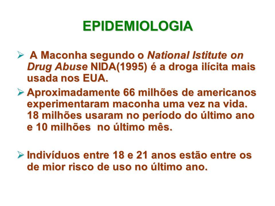 EPIDEMIOLOGIA A Maconha segundo o National Istitute on Drug Abuse NIDA(1995) é a droga ilícita mais usada nos EUA.