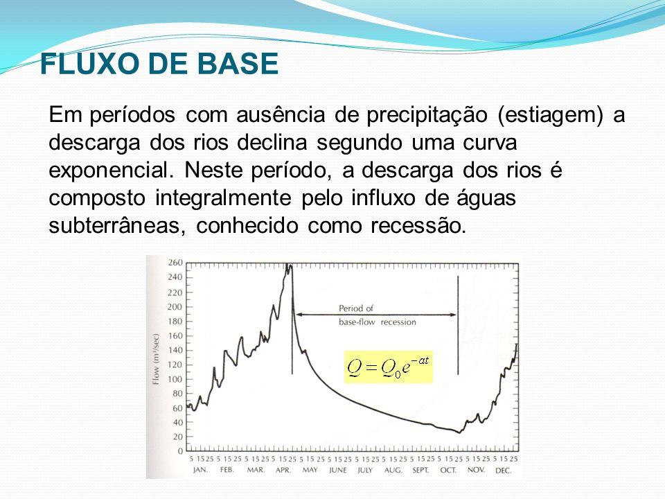 FLUXO DE BASE