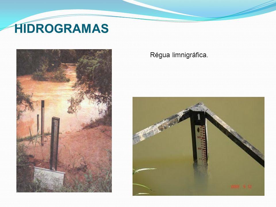 HIDROGRAMAS Régua limnigráfica.
