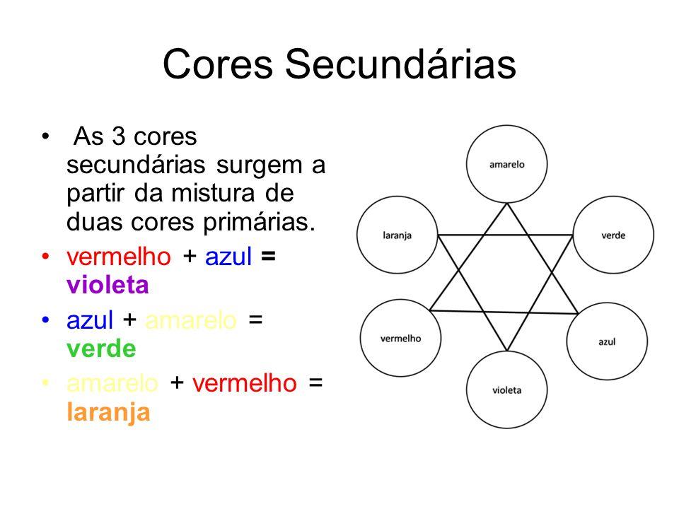 Cores Secundárias As 3 cores secundárias surgem a partir da mistura de duas cores primárias. vermelho + azul = violeta.
