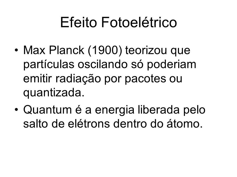 Efeito FotoelétricoMax Planck (1900) teorizou que partículas oscilando só poderiam emitir radiação por pacotes ou quantizada.