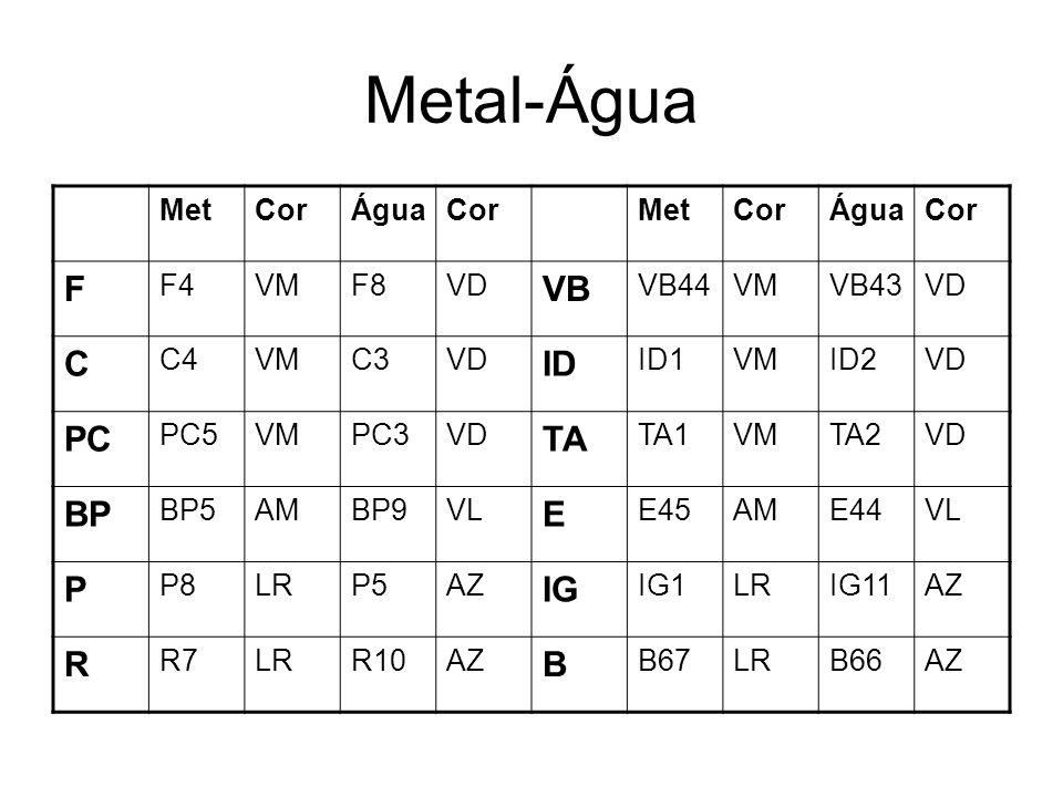 Metal-Água F VB C ID PC TA BP E P IG R B Met Cor Água F4 VM F8 VD VB44