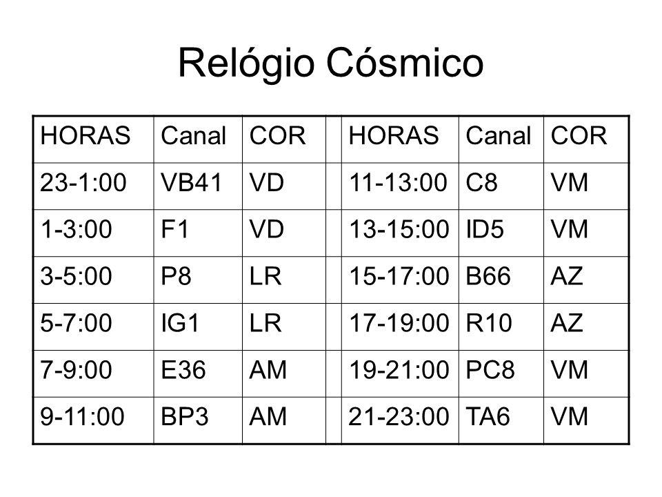 Relógio Cósmico HORAS Canal COR 23-1:00 VB41 VD 11-13:00 C8 VM 1-3:00
