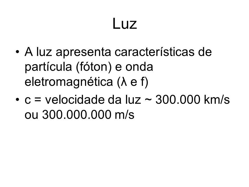 LuzA luz apresenta características de partícula (fóton) e onda eletromagnética (λ e f) c = velocidade da luz ~ 300.000 km/s ou 300.000.000 m/s.