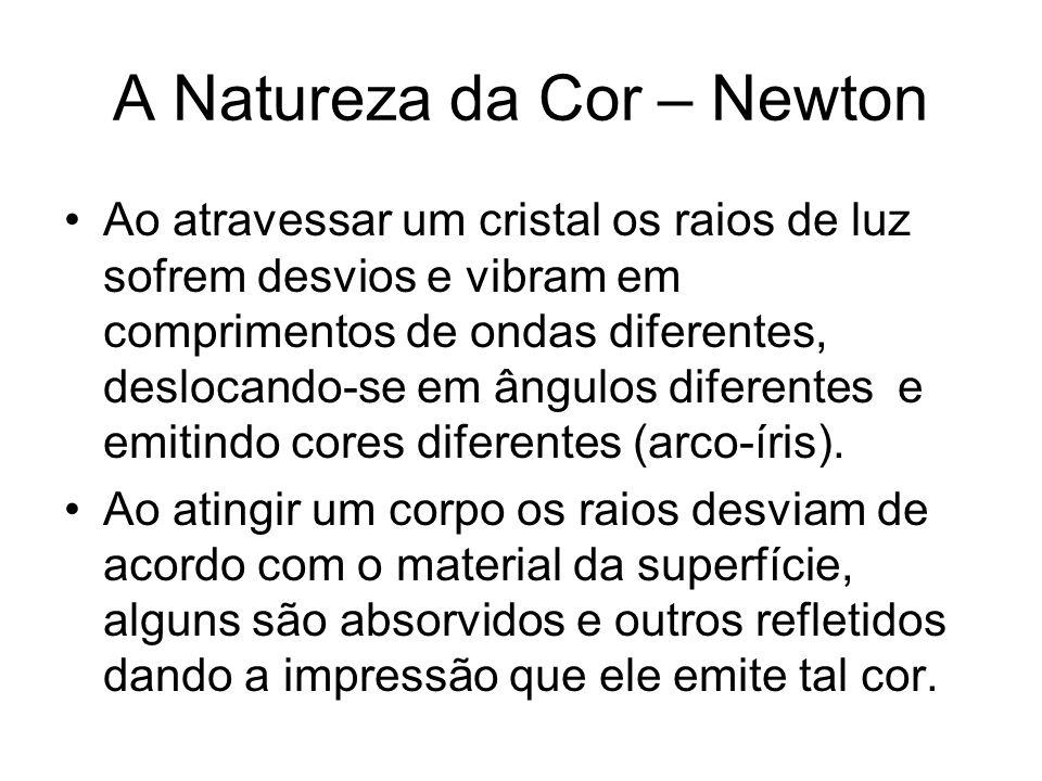 A Natureza da Cor – Newton