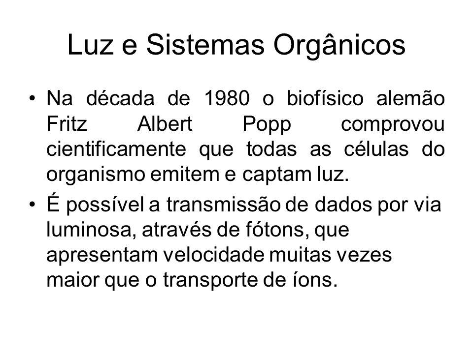 Luz e Sistemas Orgânicos