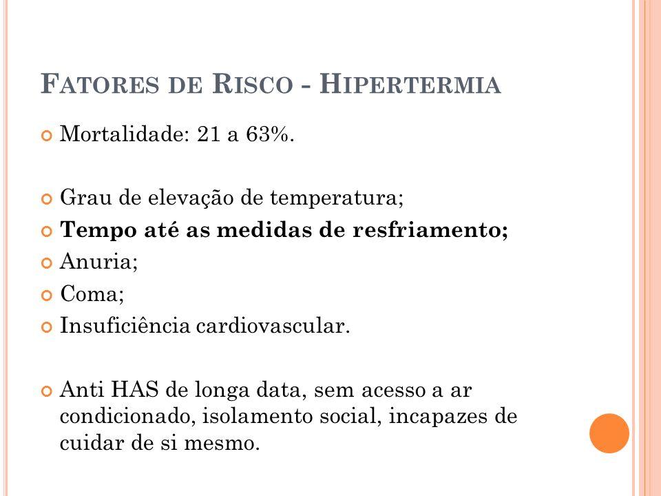 Fatores de Risco - Hipertermia