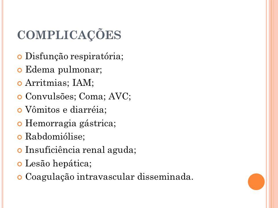 COMPLICAÇÕES Disfunção respiratória; Edema pulmonar; Arritmias; IAM;
