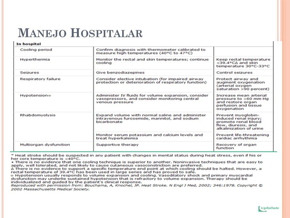 Manejo Hospitalar