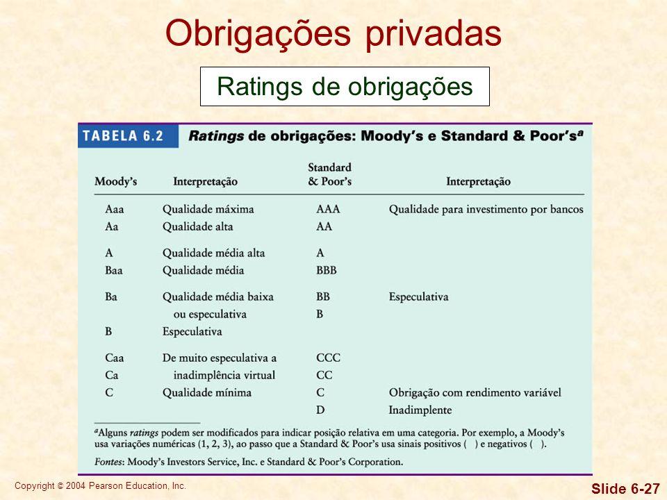 Obrigações privadas Ratings de obrigações