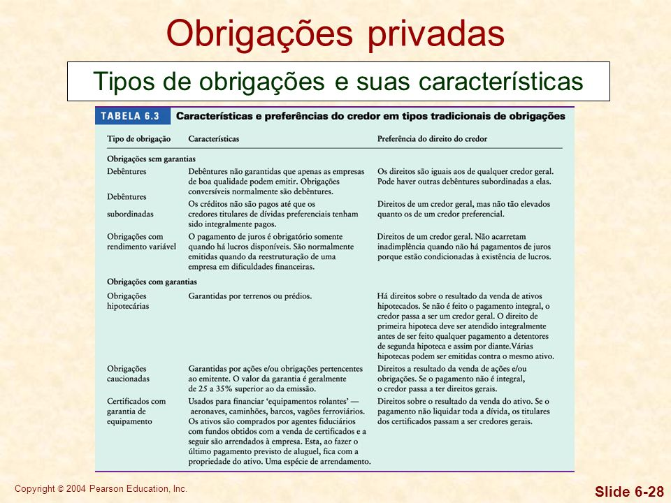 Tipos de obrigações e suas características