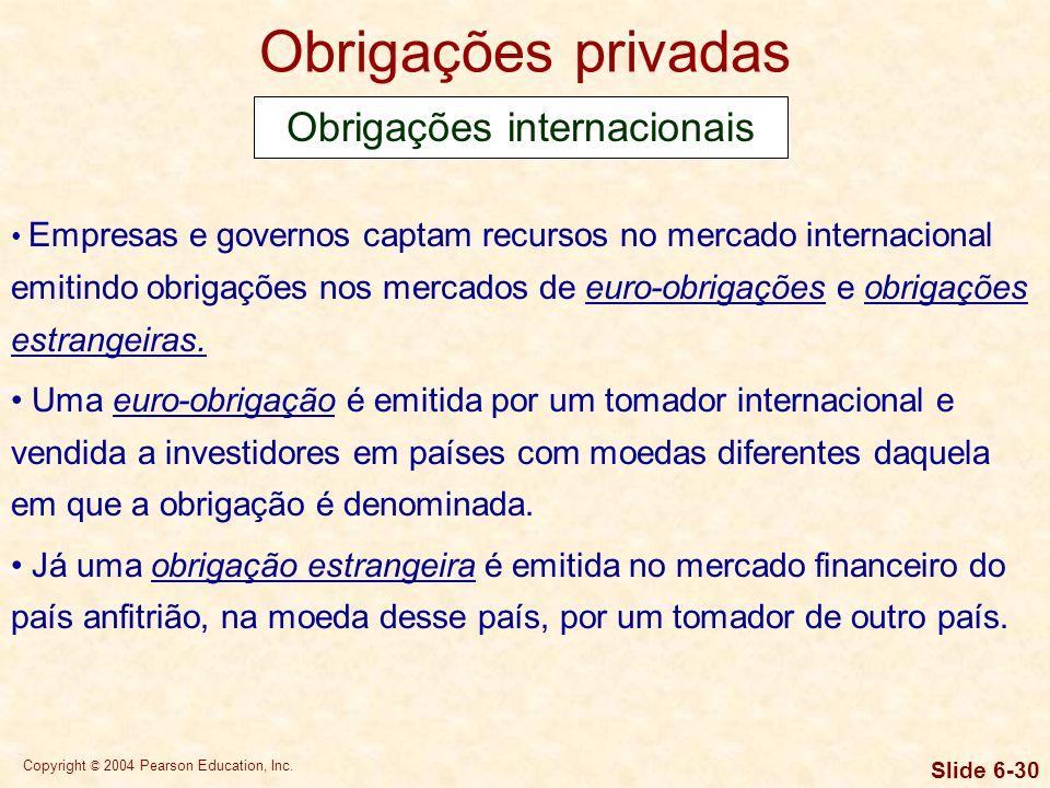 Obrigações internacionais