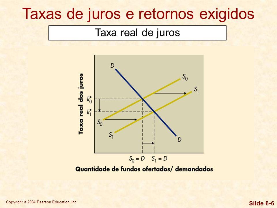 Taxas de juros e retornos exigidos