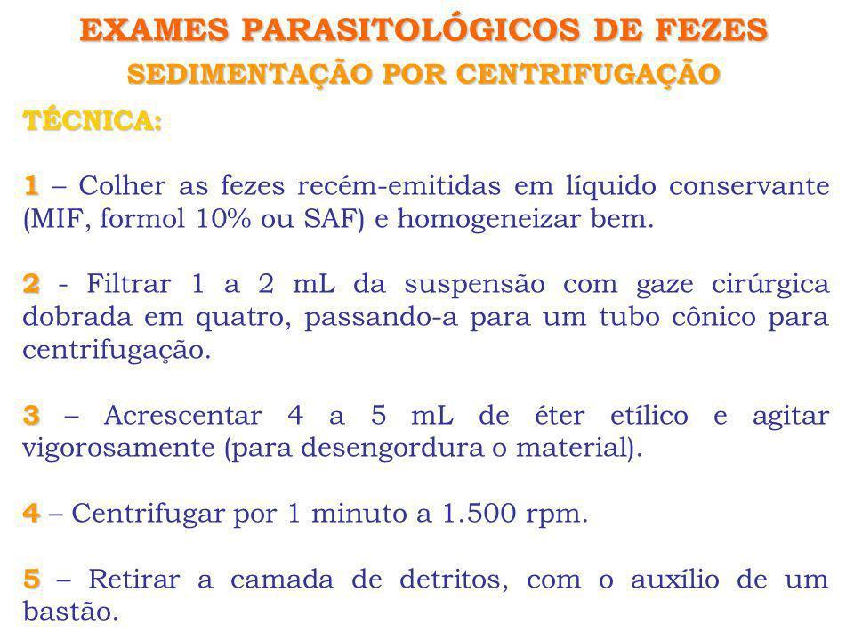 EXAMES PARASITOLÓGICOS DE FEZES SEDIMENTAÇÃO POR CENTRIFUGAÇÃO
