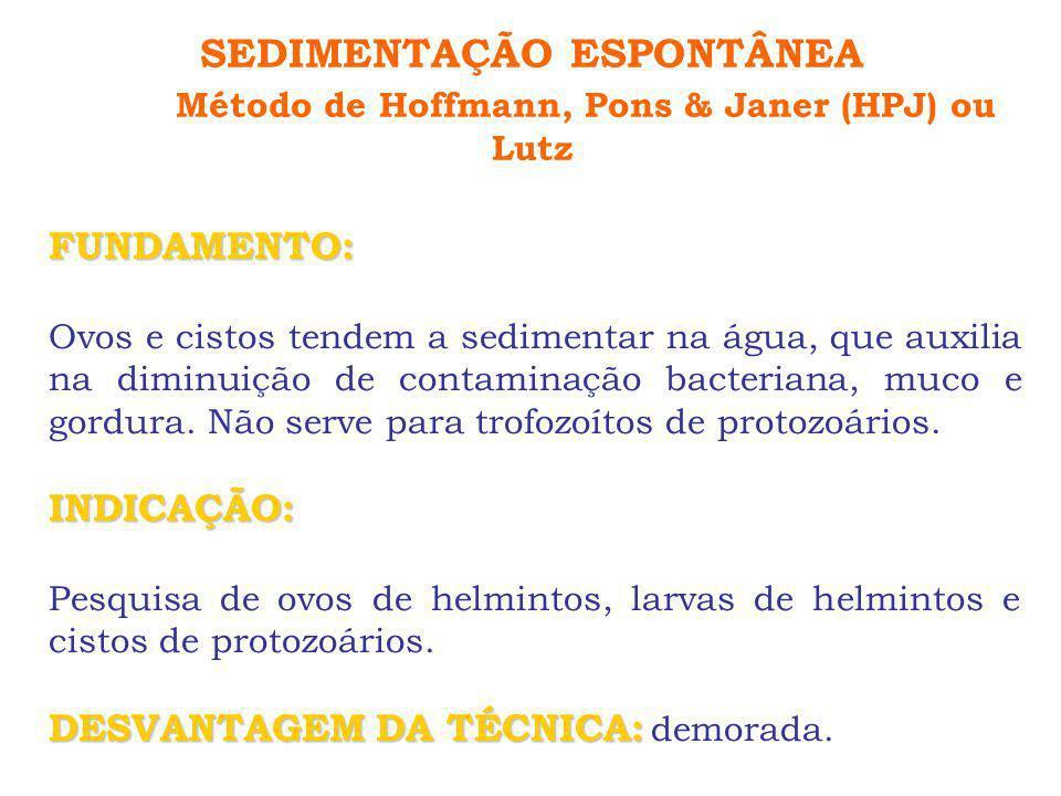 SEDIMENTAÇÃO ESPONTÂNEA Método de Hoffmann, Pons & Janer (HPJ) ou Lutz