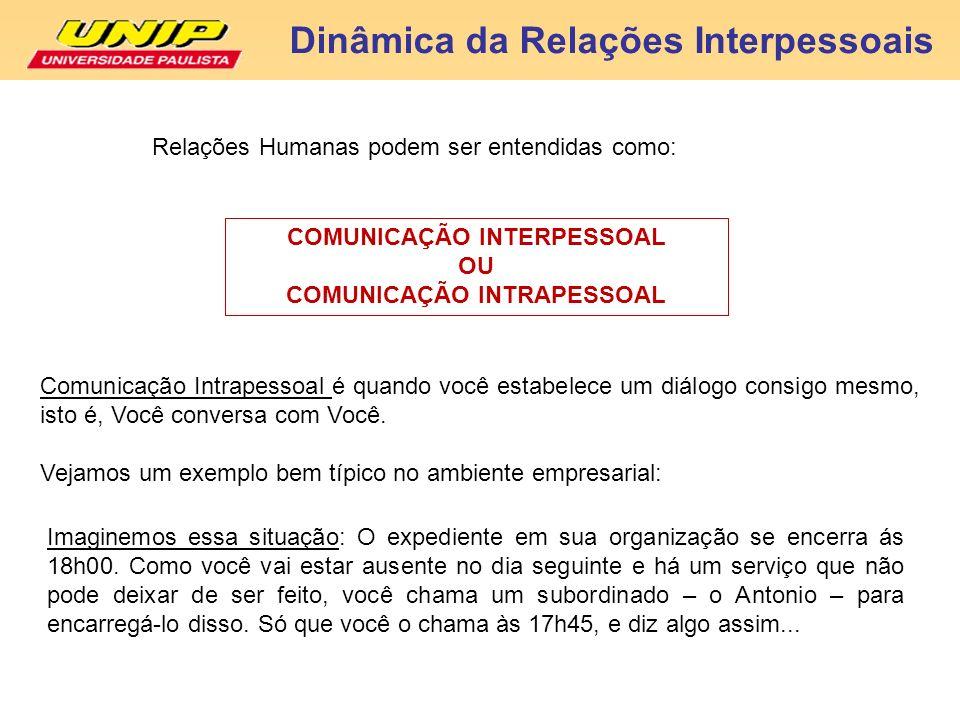COMUNICAÇÃO INTERPESSOAL COMUNICAÇÃO INTRAPESSOAL